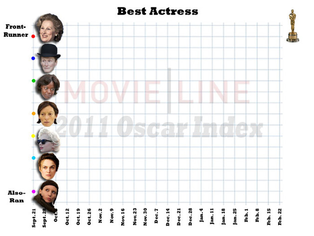 index_s_actor_092111.jpg