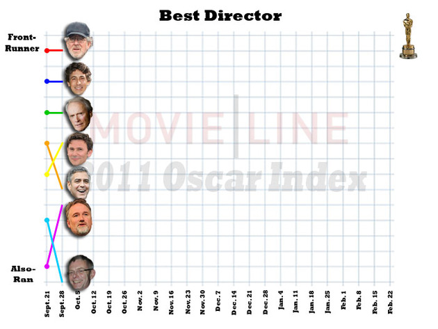 index_s_actor_092811.jpg