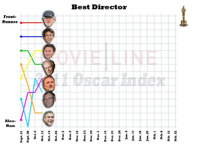 index_s_actor_101211.jpg