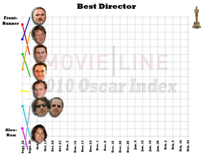oscar_index_supp_actor_0929.jpg