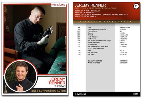 otc_jeremy_renner_final.jpg